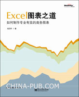 (特价书)Excel图表之道―如何制作专业有效的商务图表(告别粗糙图表,亲近专业品质。让客户满意,给自己加薪)(china-pub首发)