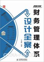 财务管理体系设计全案