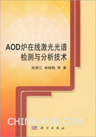 AOD炉在线激光红外光谱检测与分析技术