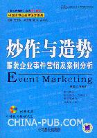 炒作与造势:服装企业事件营销及案例分析(附赠光盘)