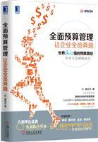 (www.wusong999.com)全面预算管理:让企业全员奔跑