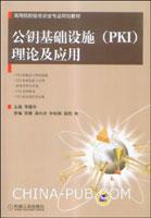 公钥基础设施(PKI)理论及应用